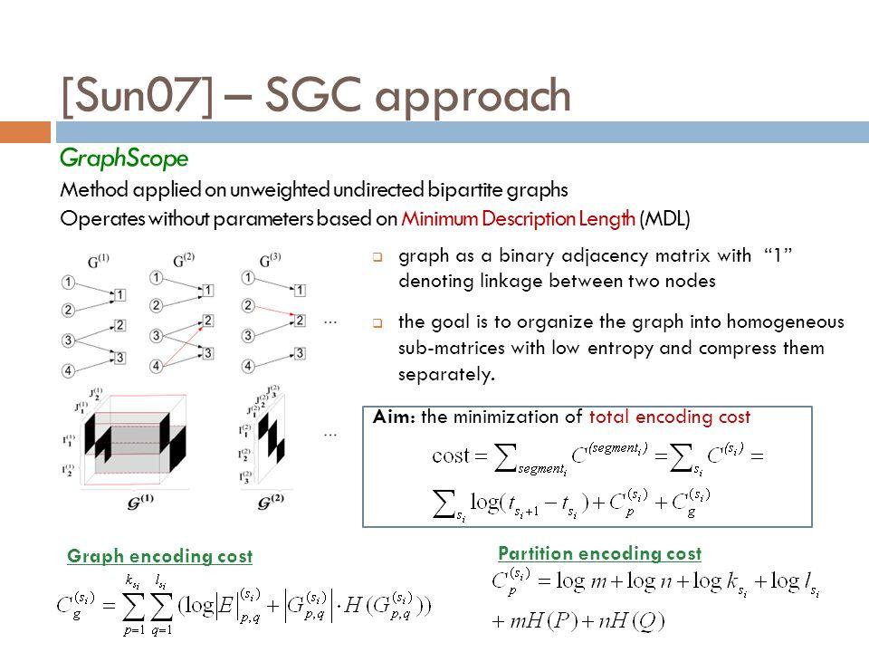 [Sun07] – SGC approach GraphScope
